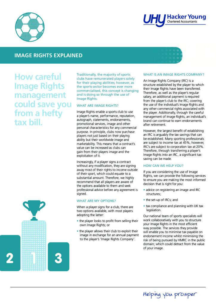Image Rights explained